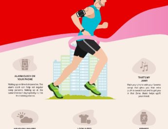 The best motivational apps & songs for Runners in the upcoming Vodafone Marathon Feed Knock